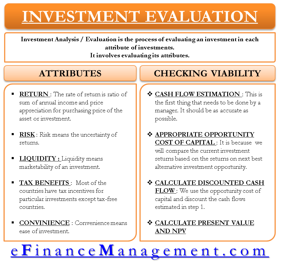 How to evaluate an investment and its attributes