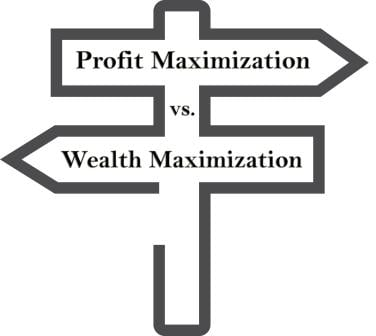 profit maximization and wealth maximization are The principle of shareholder wealth maximization (swm) holds that a maximum return to shareholders is and ought to be the objective of all corporate activity.