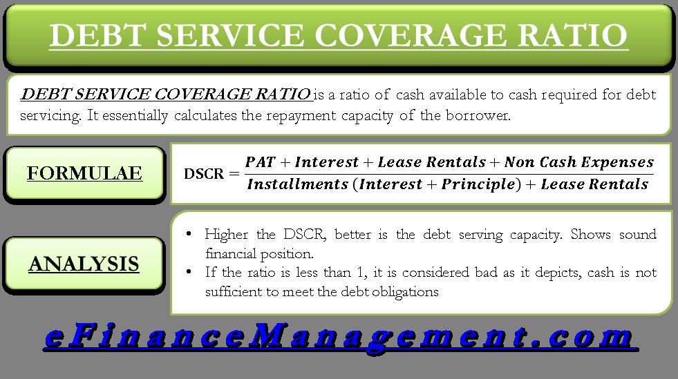 Debt Service Coverage Ratio (DSCR)|