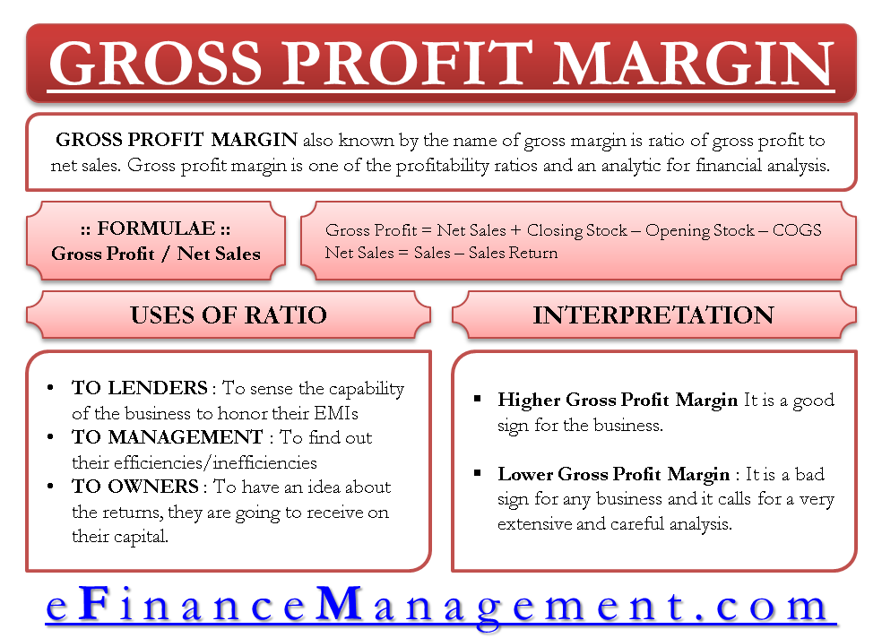 Gross Profit Margin or Gross Margin Ratio