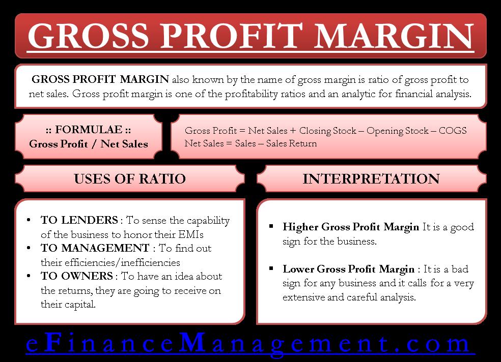 Gross Profit Margin or Gross Margin Ratio