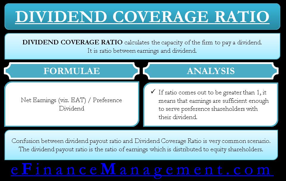 Dividend Coverage Ratio