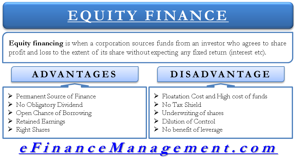 Advantages and Disadvantages of Equity Finance