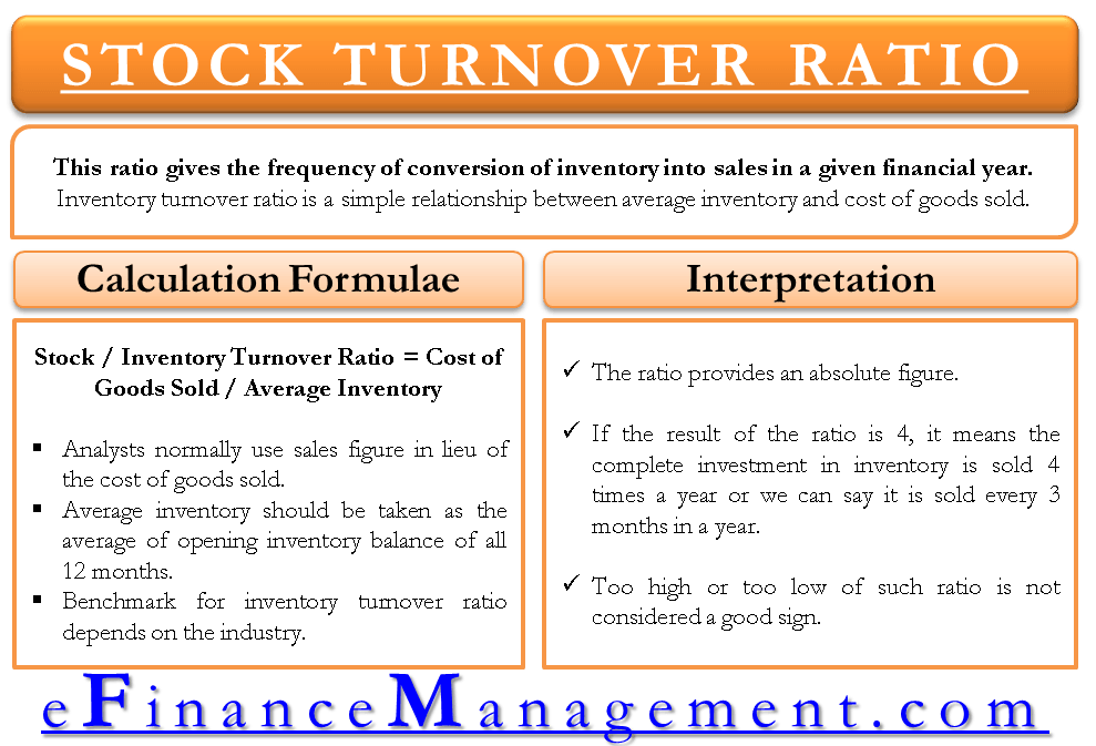 Inventory - Stock Turnover Ratio