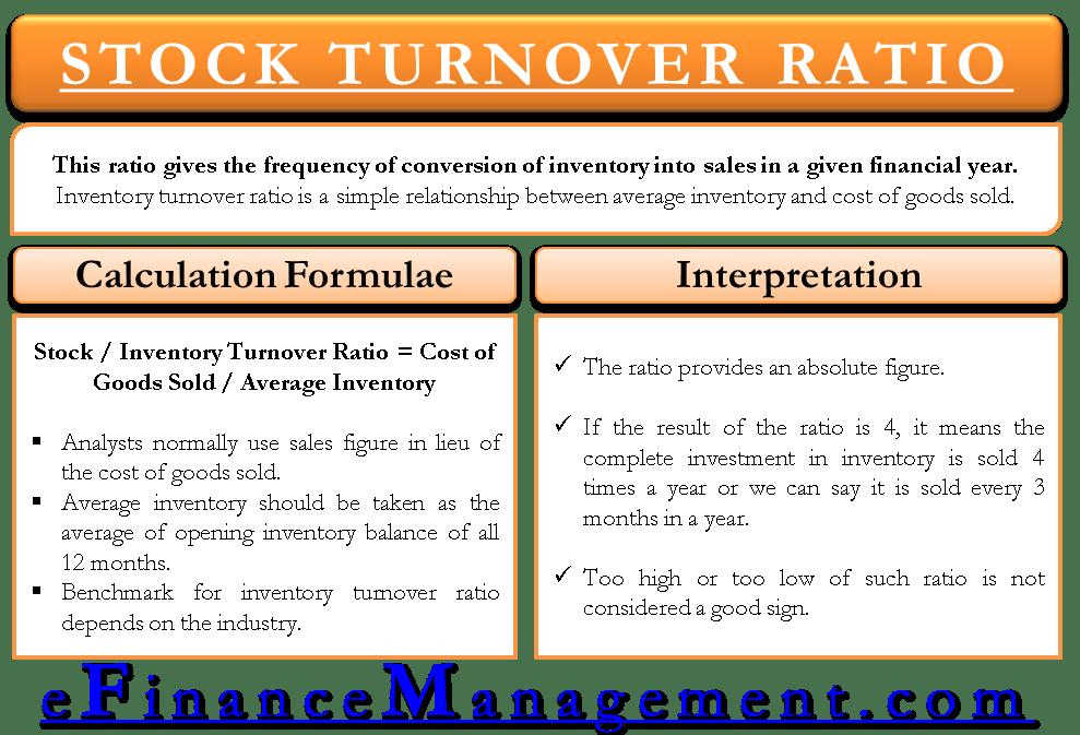 Stock / Inventory Turnover Ratio - Calculate, Formula