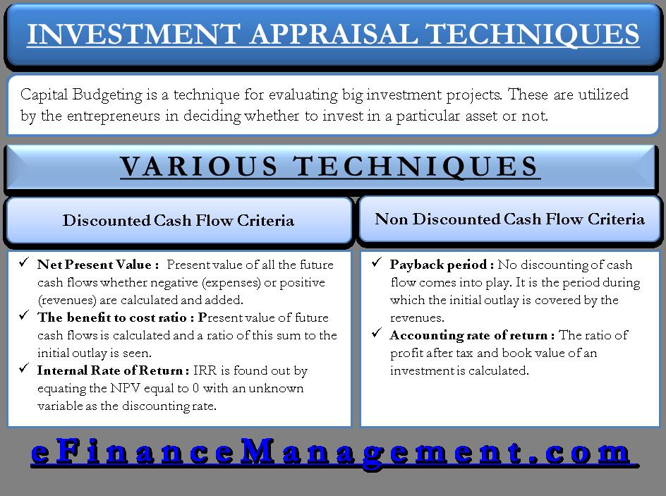 Capital budgeting investment appraisal techniques in economics new edge investments australia