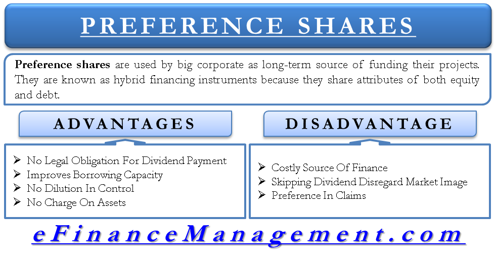 Advantages and Disadvantages of Preference Shares