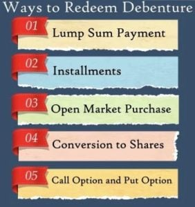 Ways to Redeem Debentures – Lump Sum Payment, Installments, Open Market Purchase, Conversion to Shares, Call Option and Put Option