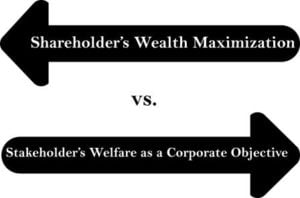 Shareholder's Wealth Maximization Vs. Stakeholder Welfare as a Corporate Objective