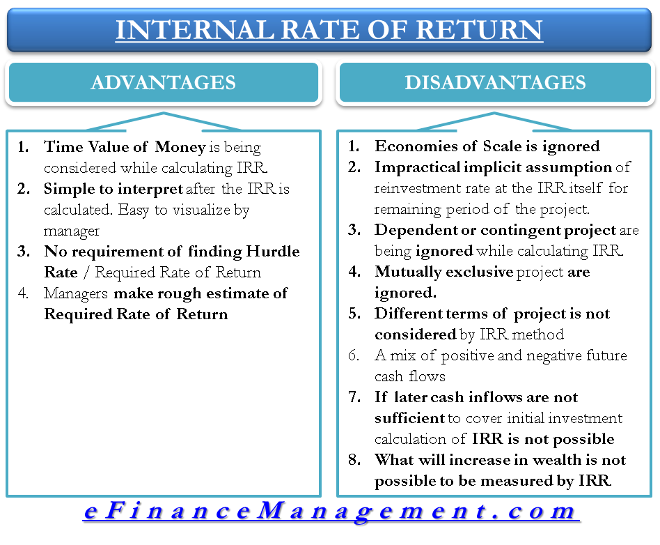 Advantages and Disadvantages of Internal Rate of Return (IRR)