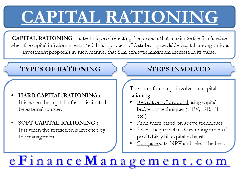 project selection under capital rationing