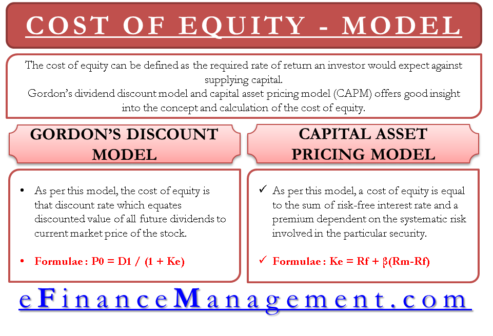 Models for calculating cost of equity
