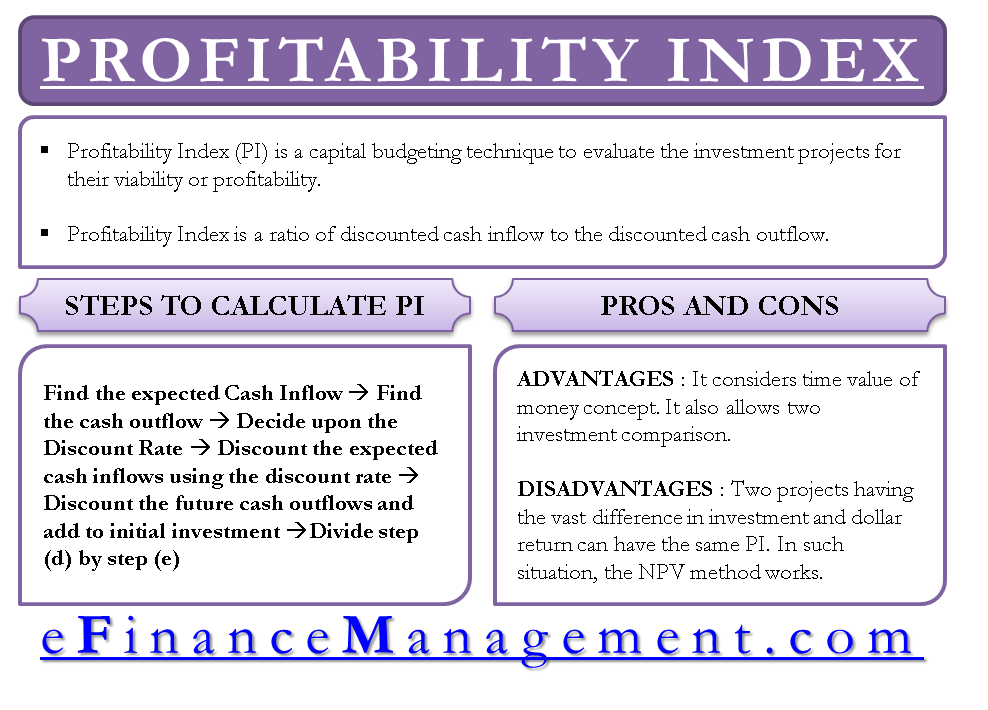 Profitability Index or Benefit Cost Ratio