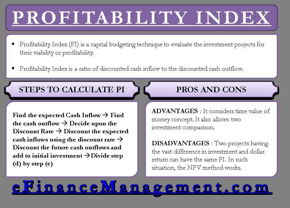 Profitability Index or Benefit Cost Ratio