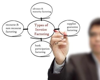 Types of Invoice / Receivable Factoring