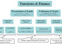 wealth maximization concepts The point of shareholder wealth maximization  to make this issue clear, it's necessary for understanding some basic concepts about shareholder,.