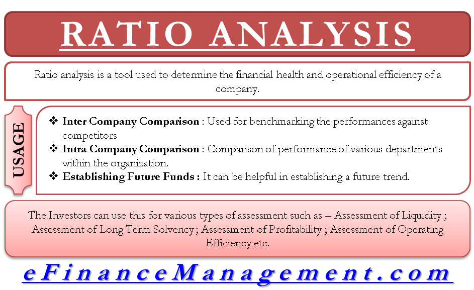 Ratio Analysis - Advantages and Application