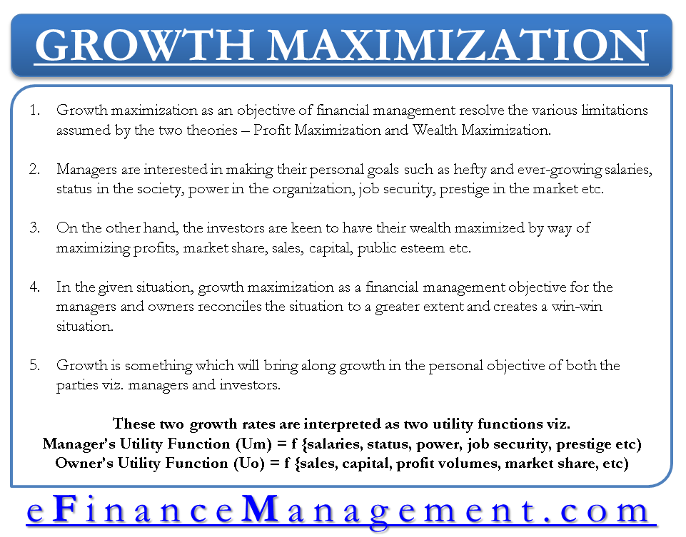 Growth Maximization as Financial Management Objective