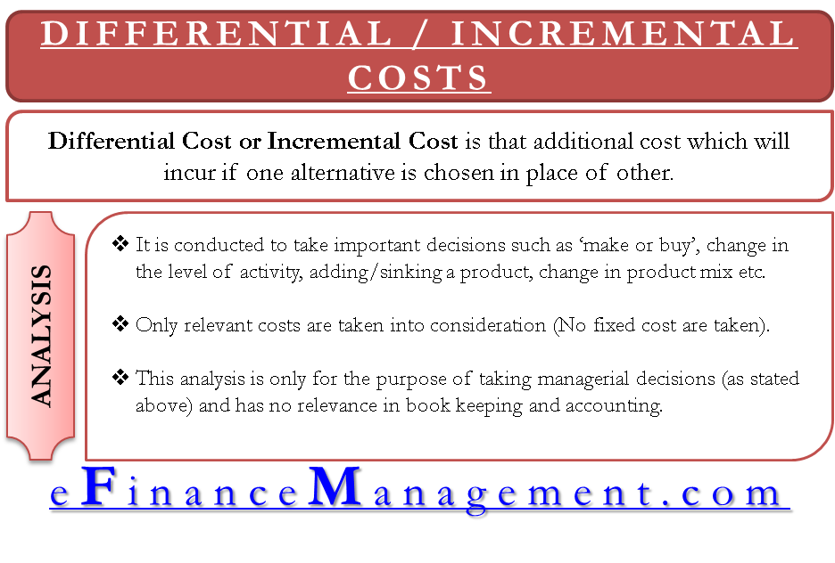 Differential or Incremental Cost.