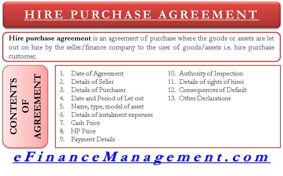 Hire Purchase Agreement Contract