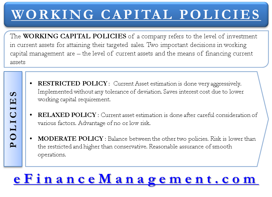 Working Capital Policy Relaxed Restricted And Moderate