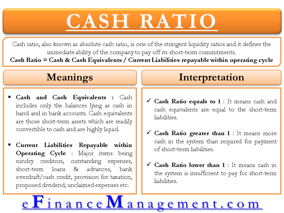 Jan 25, 2019 A financial ratio is a relative magnitude of two financial variables taken from a businesss financial statements, such as sales, assets,  Bank financial ratios can be used by the banks clients, partners, investors,