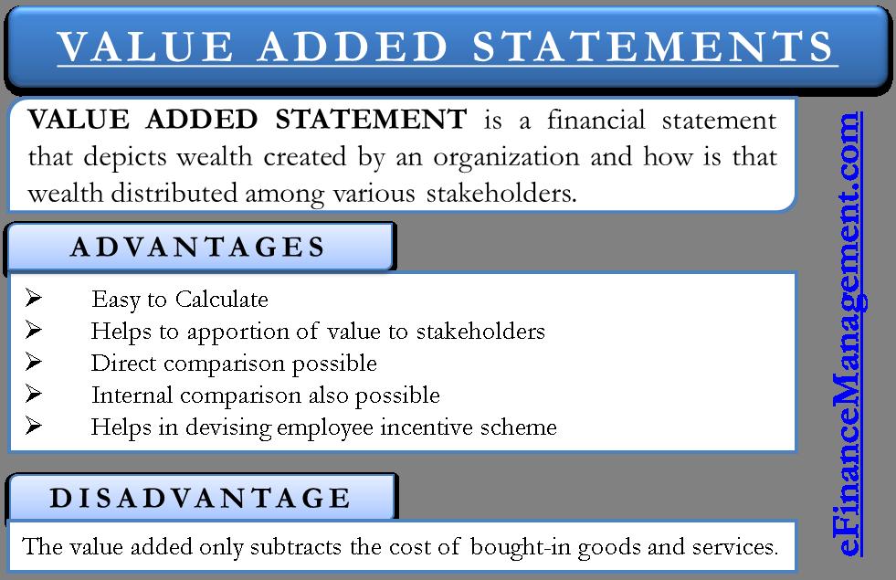 https://efinancemanagement.com/financial-analysis/value-added-statements