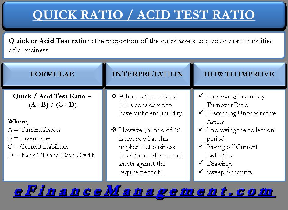 quick ratio acid test ratio