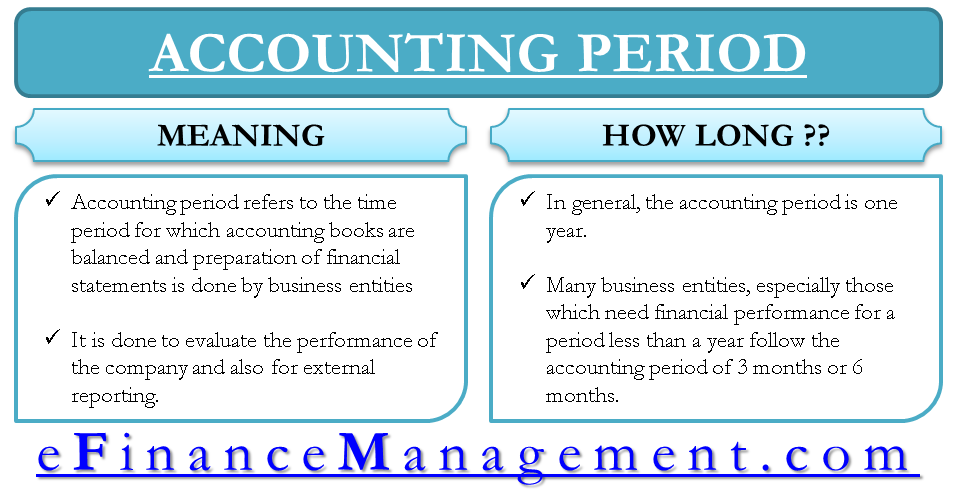 What Is Accounting Period
