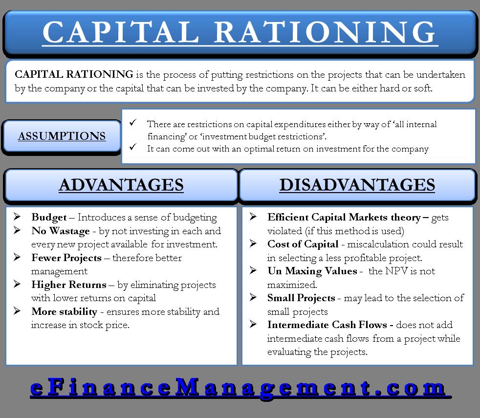 Capital Rationing - Its Assumptions, Advantages and ...