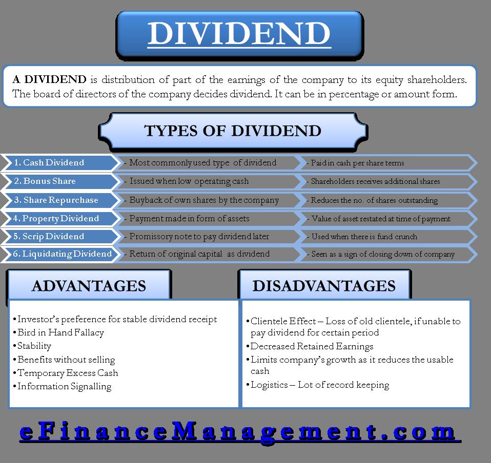 Dividend-Decision