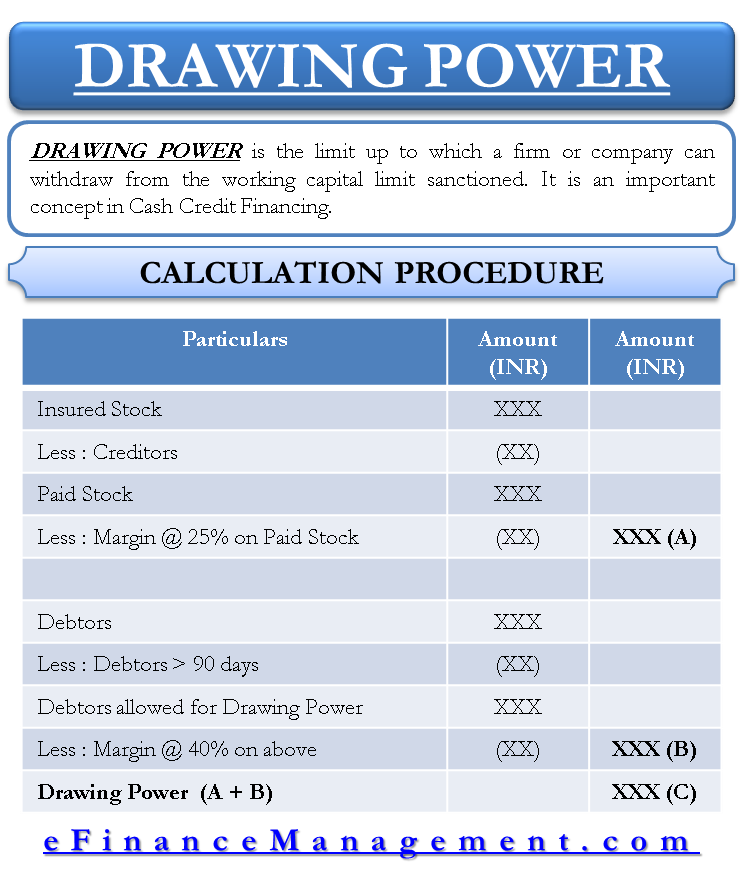 Drawing-Power-Calculation.pptx