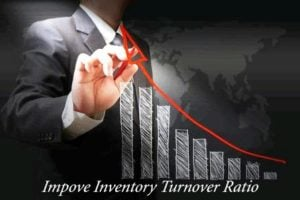 Analyze and Improve Inventory Turnover Ratio