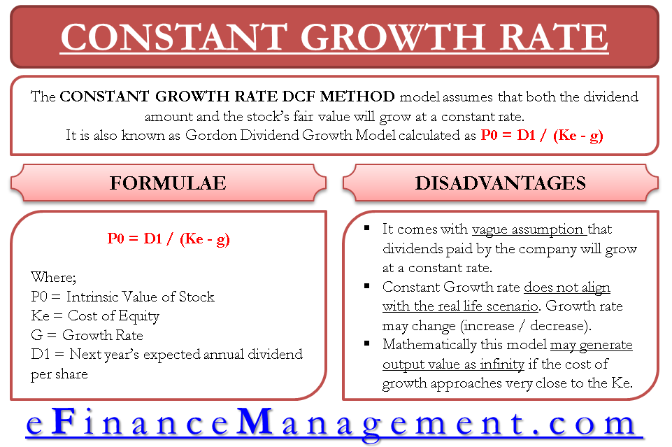 Constant Growth Rate - Discounted cash flow method