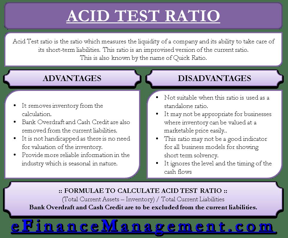 Advantages and Disadvantages of Acid Test Ratio