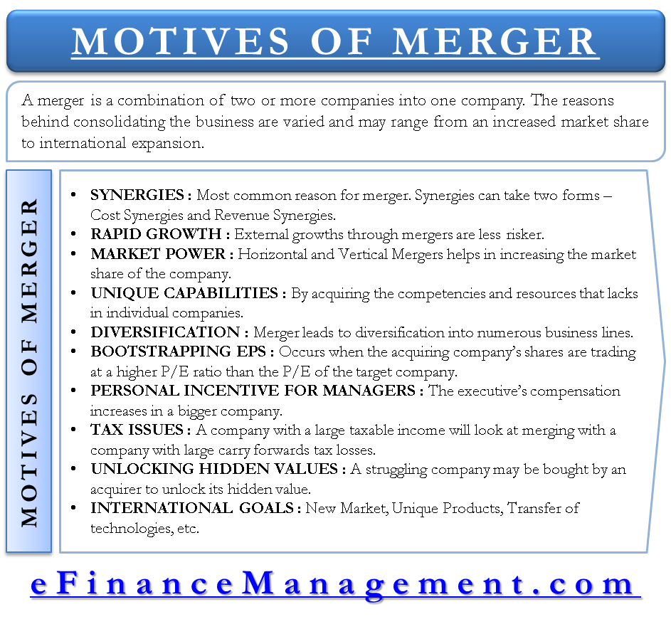 what are five possible reasons for mergers
