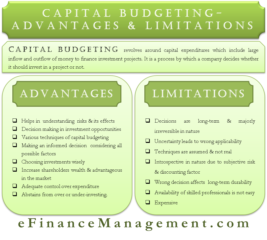 Capital Budgeting - Advantages and Disadvantages