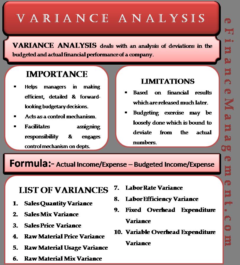 Variance Analysis | Formula, Need, Importance, Limitations