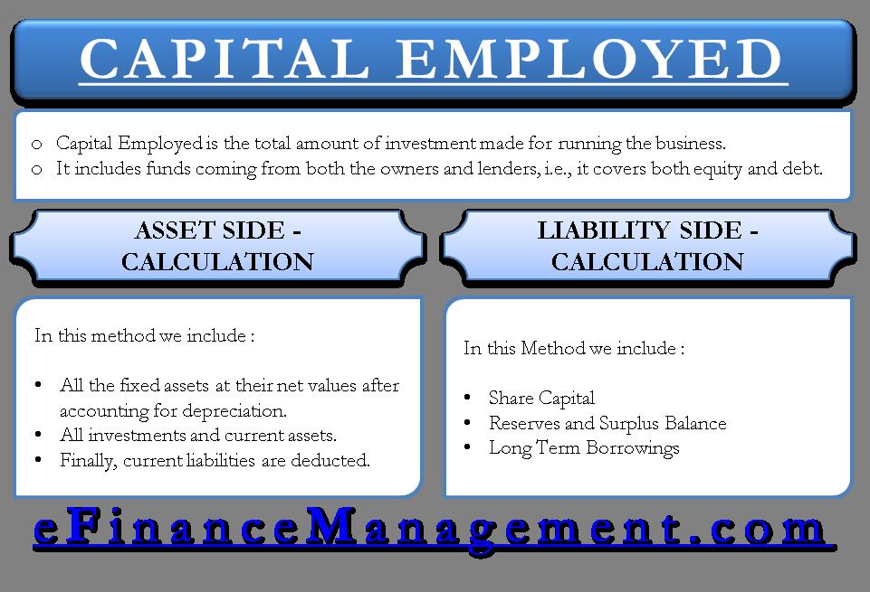 Capital Employed