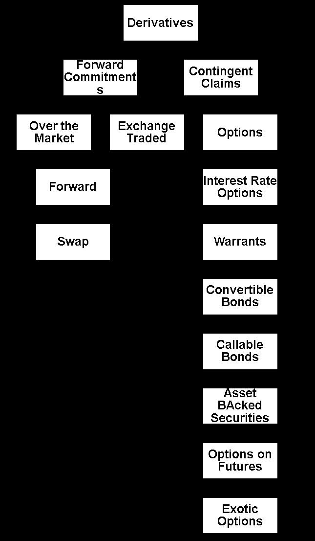 Топ 10 бирж по торговле криптовалютой 1