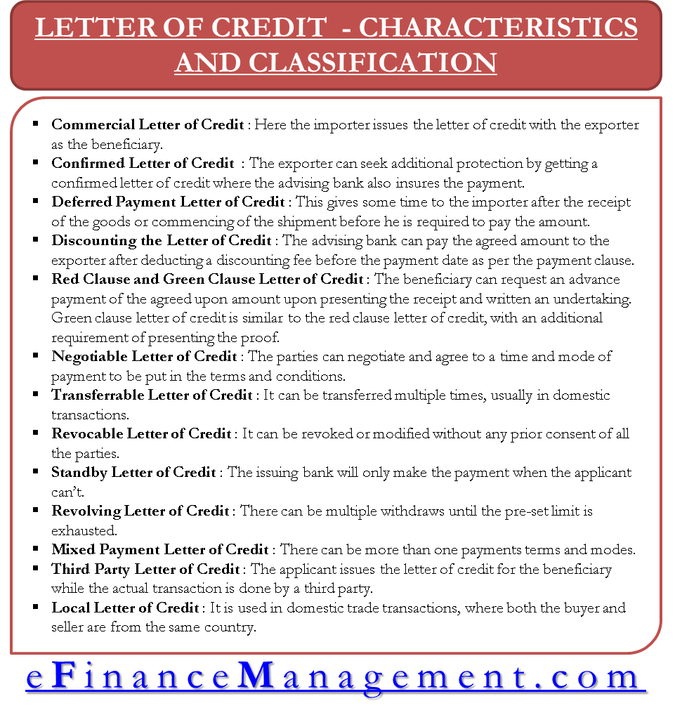 Classification of Letter of Credit