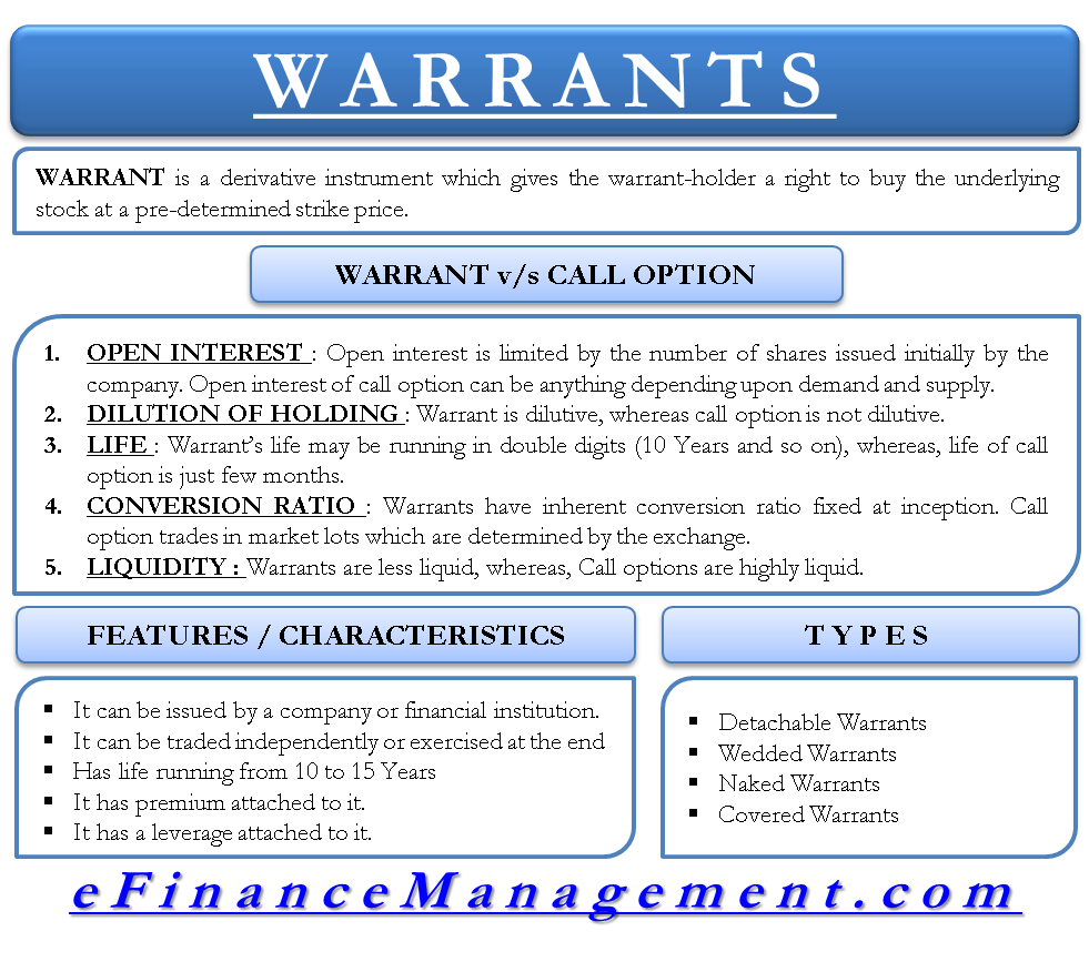 Warrant | Define, Vs Options, Features Types | eFinanceManagement