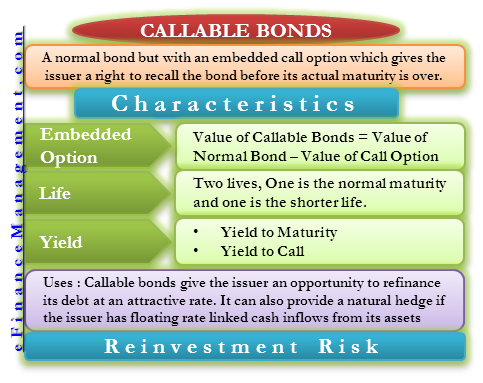 Callable Bonds