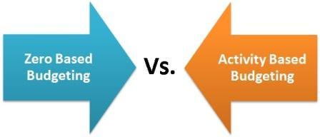 zbb vs abb