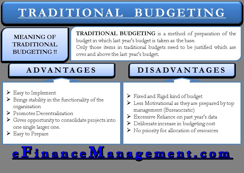 Traditional Budgeting Efinancemanagement Com