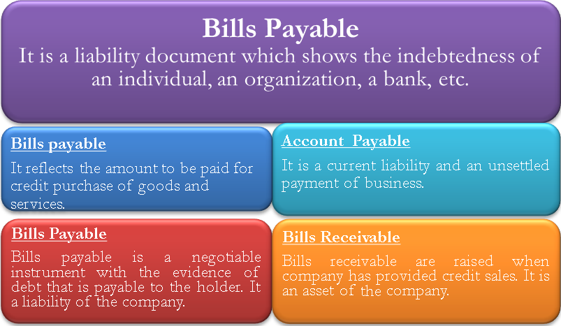Bills Payable | Meaning, Example, Different from Accounts