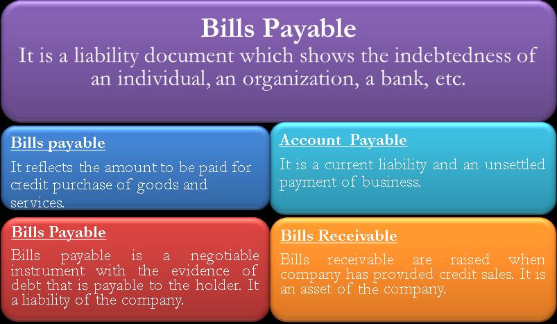 Bills Payable