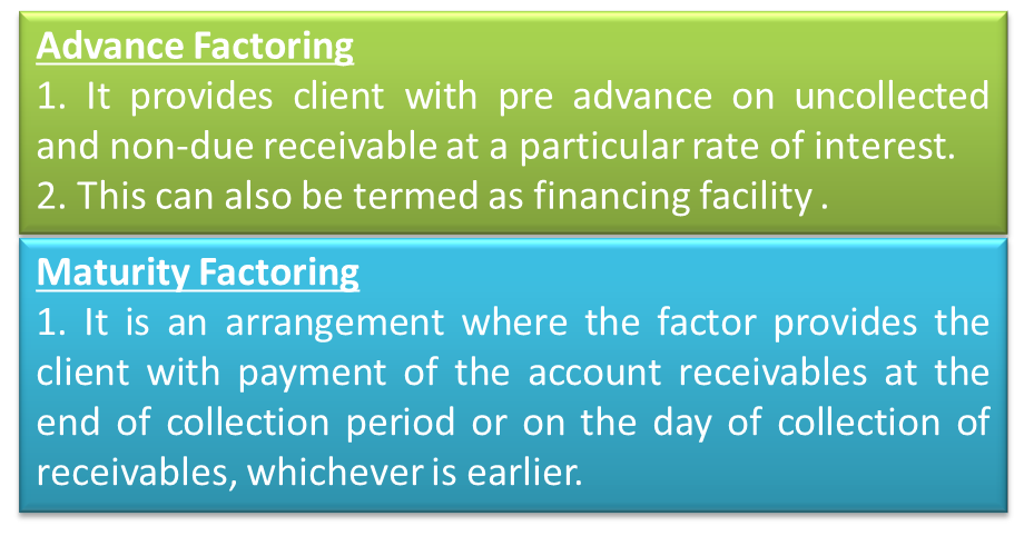 Advance and Maturity Factoring