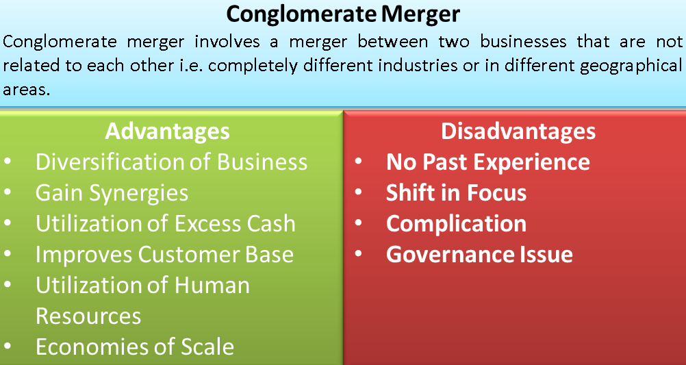 Conglomerate Merger | Advantages and Disadvantages of