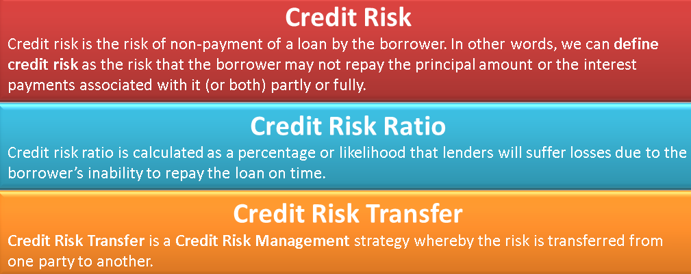 credit risk management As credit risk management practices become more complex, turn to rma for all your education needs learn about our credit risk management programs, courses & resources.